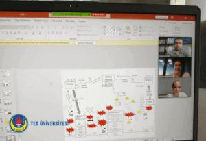 TED Üniversitesi VSM Eğitimi anasayfa