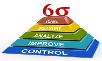 6 Sigma Projesi Nasıl Belirlenmelidir ?